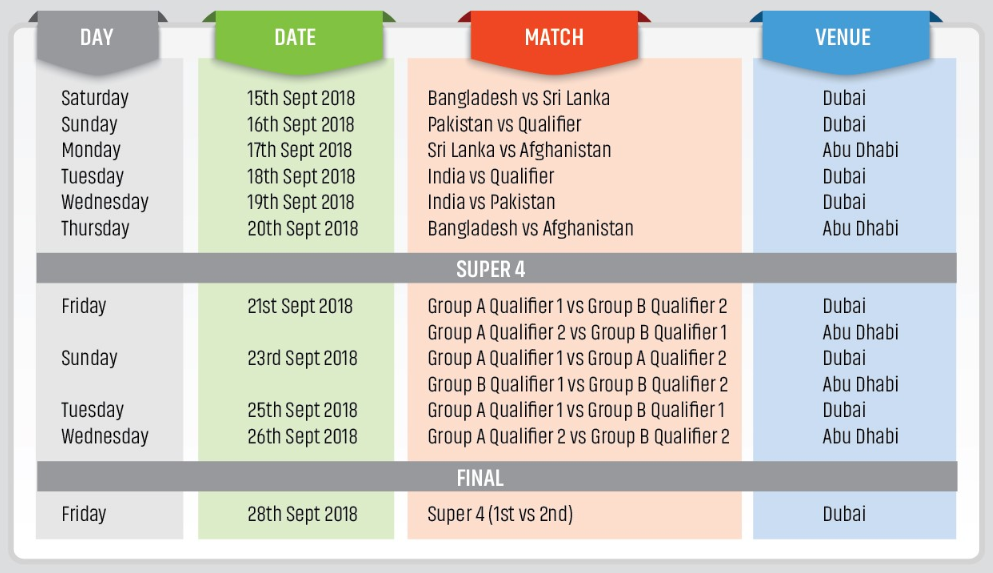 Asia-Cup-2018-Time-Table