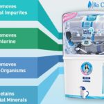 Kent Water Purifier and Its Advantages