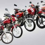 Most Used Bikes Brand in Pakistan